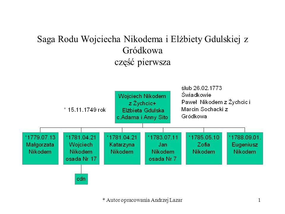 * Autor opracowania Andrzej Lazar1 Saga Rodu Wojciecha Nikodema i Elżbiety Gdulskiej z Gródkowa część pierwsza