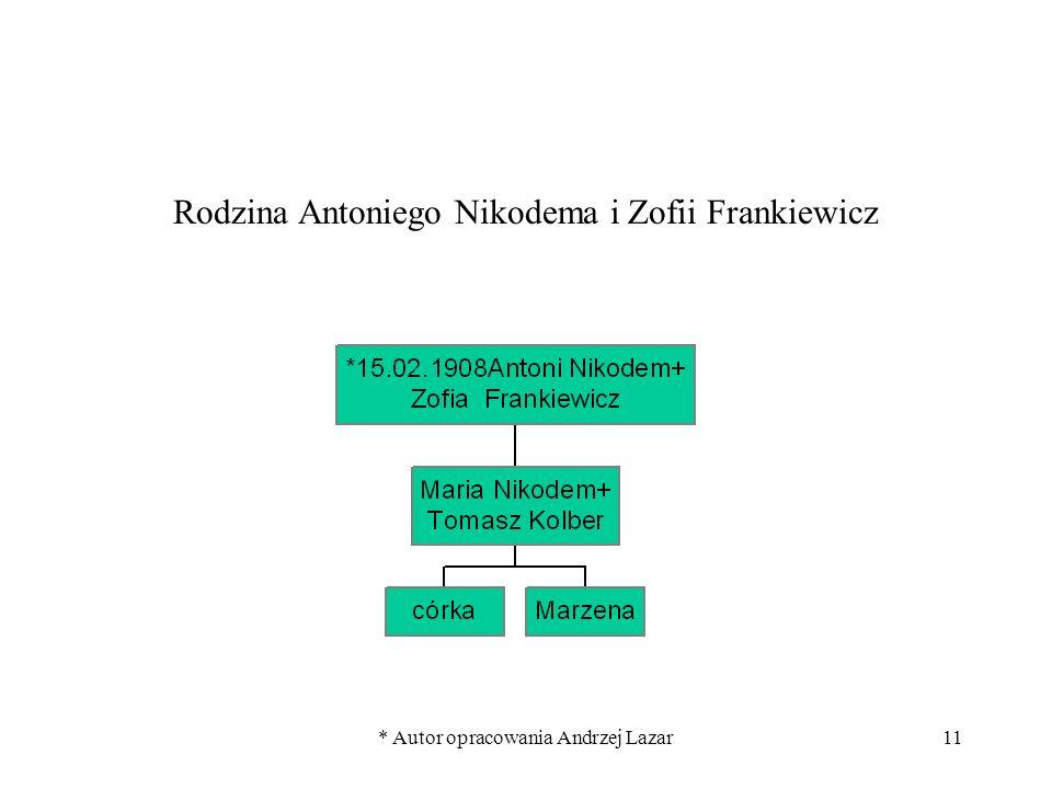 * Autor opracowania Andrzej Lazar11 Rodzina Antoniego Nikodema i Zofii Frankiewicz