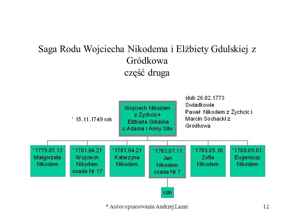* Autor opracowania Andrzej Lazar12 Saga Rodu Wojciecha Nikodema i Elżbiety Gdulskiej z Gródkowa część druga