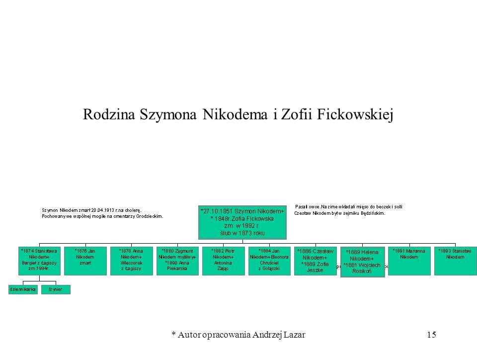 * Autor opracowania Andrzej Lazar15 Rodzina Szymona Nikodema i Zofii Fickowskiej