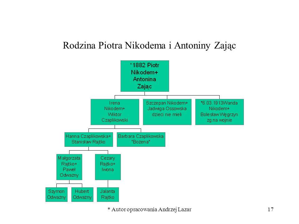 * Autor opracowania Andrzej Lazar17 Rodzina Piotra Nikodema i Antoniny Zając