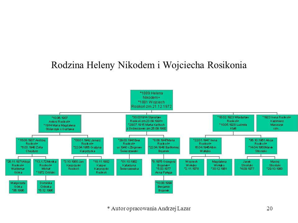 * Autor opracowania Andrzej Lazar20 Rodzina Heleny Nikodem i Wojciecha Rosikonia