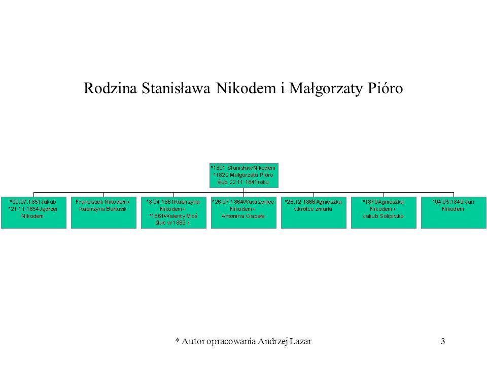 * Autor opracowania Andrzej Lazar3 Rodzina Stanisława Nikodem i Małgorzaty Pióro