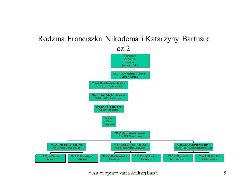* Autor opracowania Andrzej Lazar5 Rodzina Franciszka Nikodema i Katarzyny Bartusik cz.2