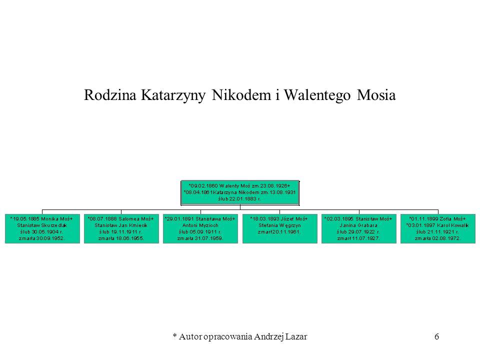 * Autor opracowania Andrzej Lazar6 Rodzina Katarzyny Nikodem i Walentego Mosia