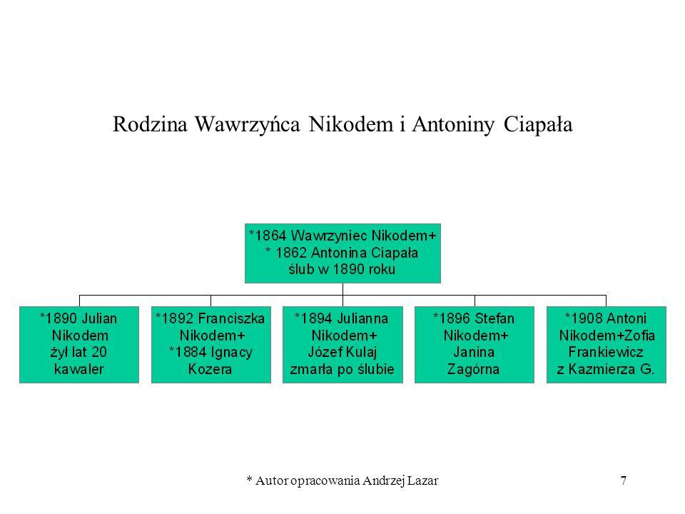 * Autor opracowania Andrzej Lazar7 Rodzina Wawrzyńca Nikodem i Antoniny Ciapała