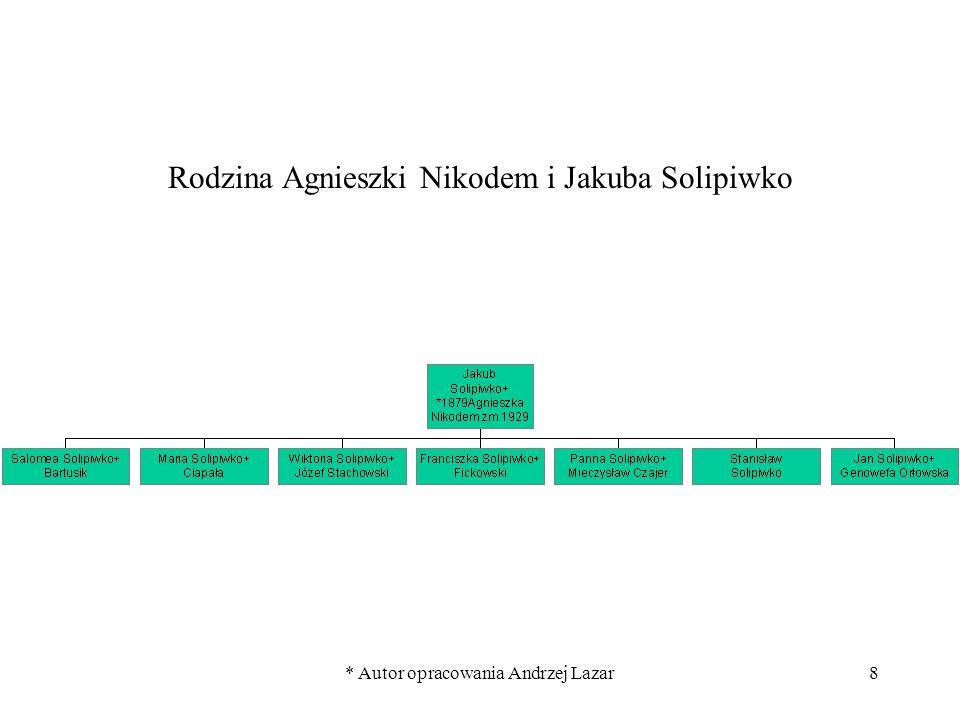 * Autor opracowania Andrzej Lazar8 Rodzina Agnieszki Nikodem i Jakuba Solipiwko