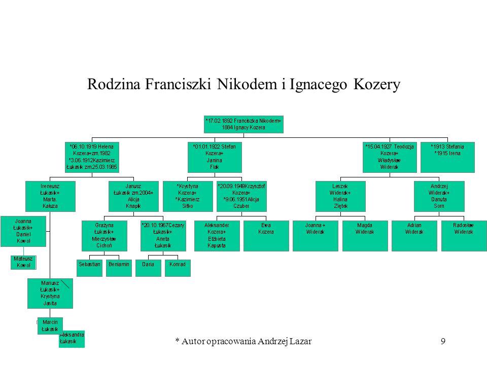 * Autor opracowania Andrzej Lazar9 Rodzina Franciszki Nikodem i Ignacego Kozery