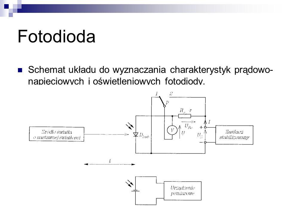 Fotodioda Schemat układu do wyznaczania charakterystyk prądowo- napięciowych i oświetleniowych fotodiody.