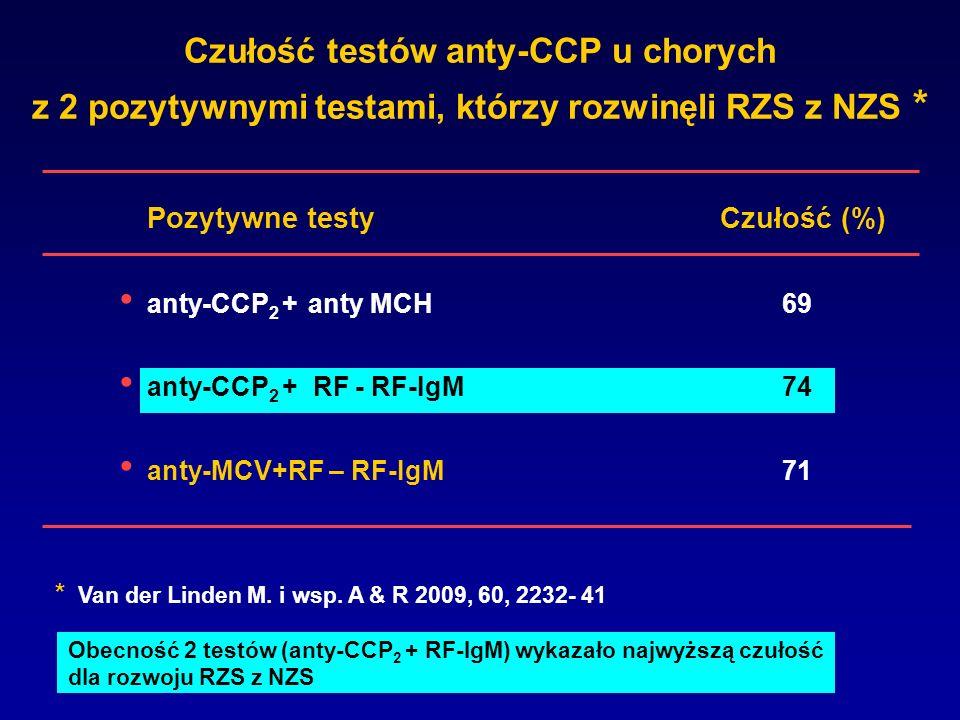 Czułość testów anty-CCP u chorych z 2 pozytywnymi testami, którzy rozwinęli RZS z NZS * Czułość (%) anty-CCP 2 +anty MCH69 anty-CCP 2 + RF - RF-IgM74