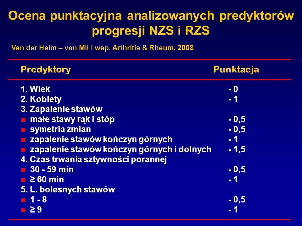 Ocena punktacyjna analizowanych predyktorów progresji NZS i RZS 1. Wiek- 0 2. Kobiety- 1 3. Zapalenie stawów małe stawy rąk i stóp- 0,5 symetria zmian