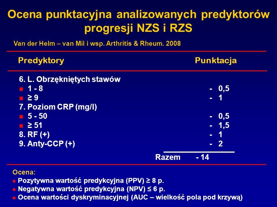Ocena punktacyjna analizowanych predyktorów progresji NZS i RZS 6. L. Obrzękniętych stawów 1 - 8- 0,5 9- 1 7. Poziom CRP (mg/l) 5 - 50- 0,5 51- 1,5 8.