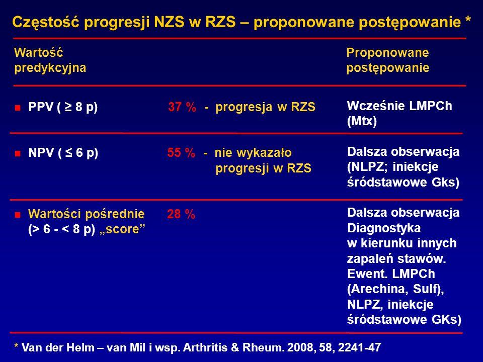 Częstość progresji NZS w RZS – proponowane postępowanie * WartośćProponowane predykcyjnapostępowanie PPV ( 8 p) 37 % - progresja w RZS NPV ( 6 p) 55 %