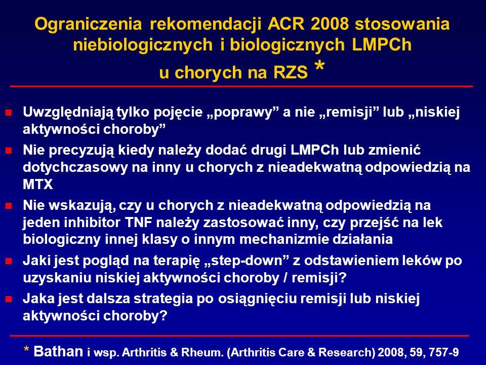 Ograniczenia rekomendacji ACR 2008 stosowania niebiologicznych i biologicznych LMPCh u chorych na RZS * Uwzględniają tylko pojęcie poprawy a nie remis