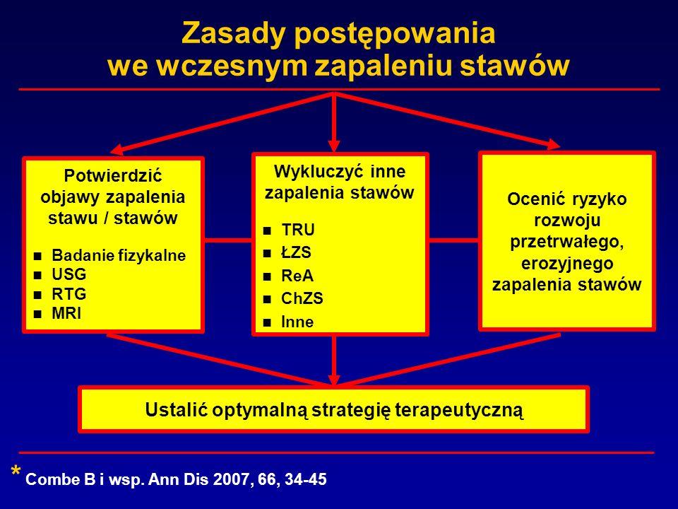 Zasady postępowania we wczesnym zapaleniu stawów Potwierdzić objawy zapalenia stawu / stawów Badanie fizykalne USG RTG MRI * Combe B i wsp. Ann Dis 20