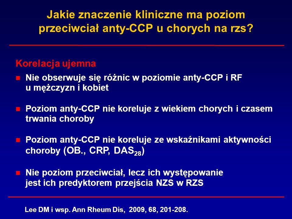 Porównanie występowania anty-CCP 2, anty-CCP 3, anty-MCV i RF-IgM, jako czynników predykcyjnych rozwoju RZS u chorych z NZS * NPV (%) Czułość (%) Specyficzność (%) Anty-CCP 2 67,179 50 88,4 Anty-CCP 3 6480 56 84,6 Anty-MCV 56,379,2 57,4 78,4 RF-IgM 61,777,8 47,7 86,1 PPV (%) Przeciwciała * Van der Linden M.