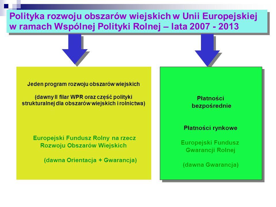 Polityka rozwoju obszarów wiejskich w Unii Europejskiej w ramach Wspólnej Polityki Rolnej – lata 2007 - 2013 Płatności bezpośrednie Płatności rynkowe