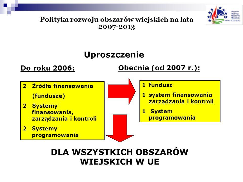 Polityka rozwoju obszarów wiejskich na lata 2007-2013 Uproszczenie Do roku 2006: 2 Źródła finansowania (fundusze) 2 Systemy finansowania, zarządzania