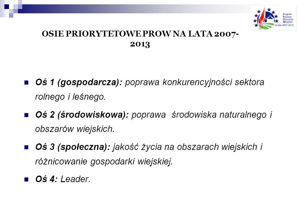 OSIE PRIORYTETOWE PROW NA LATA 2007- 2013 Oś 1 (gospodarcza): poprawa konkurencyjności sektora rolnego i leśnego. Oś 2 (środowiskowa): poprawa środowi