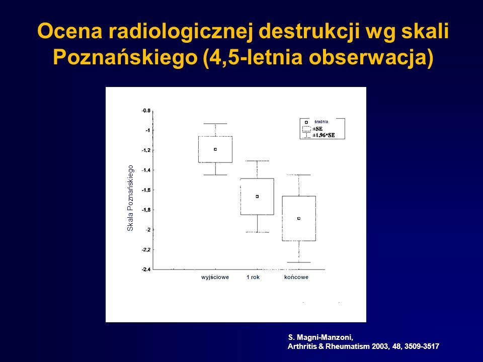 S. Magni-Manzoni, Arthritis & Rheumatism 2003, 48, 3509-3517 Ocena radiologicznej destrukcji wg skali Poznańskiego (4,5-letnia obserwacja) wyjściowe1
