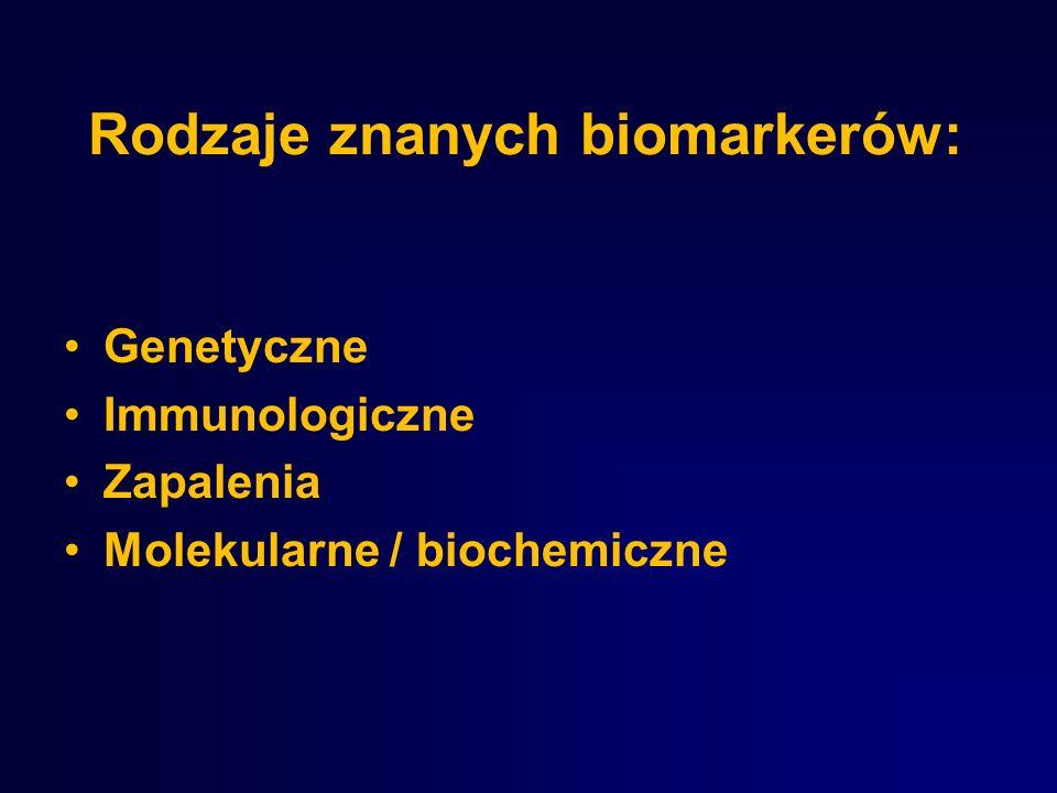 Rodzaje znanych biomarkerów: Genetyczne Immunologiczne Zapalenia Molekularne / biochemiczne