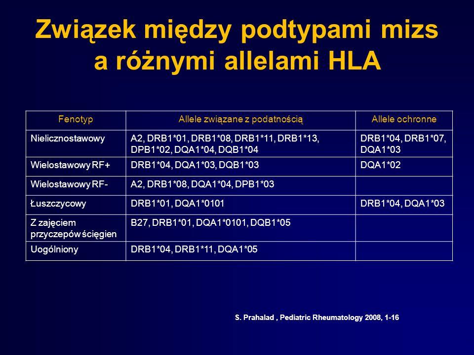 Związek między podtypami mizs a różnymi allelami HLA FenotypAllele związane z podatnościąAllele ochronne NielicznostawowyA2, DRB1*01, DRB1*08, DRB1*11