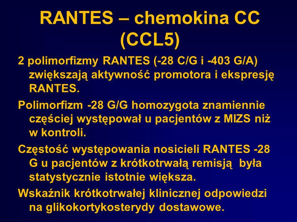 2 polimorfizmy RANTES (-28 C/G i -403 G/A) zwiększają aktywność promotora i ekspresję RANTES. Polimorfizm -28 G/G homozygota znamiennie częściej wystę