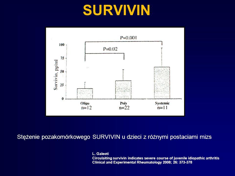 Stężenie pozakomórkowego SURVIVIN u dzieci z różnymi postaciami mizs L. Galeoti Circulaiting survivin indicates severe course of juvenile idiopathic a