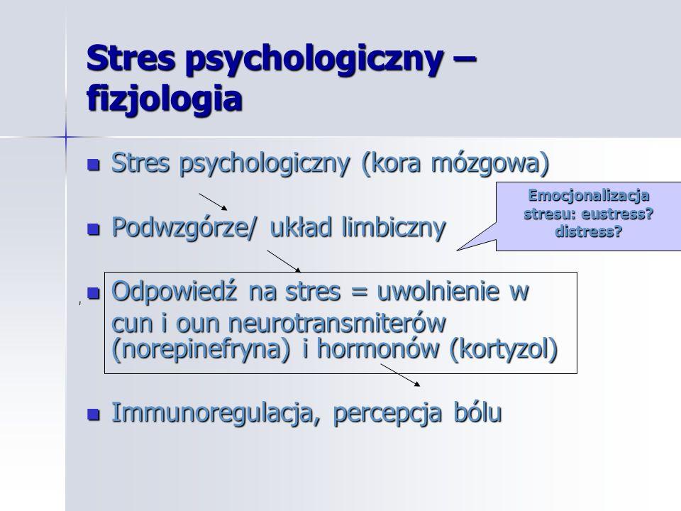 Stres psychologiczny – fizjologia Stres psychologiczny (kora mózgowa) Stres psychologiczny (kora mózgowa) Podwzgórze/ układ limbiczny Podwzgórze/ ukła