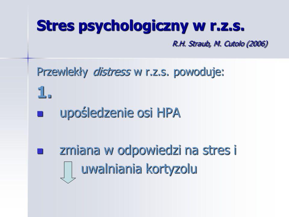 Stres psychologiczny w r.z.s. R.H. Straub, M. Cutolo (2006) Przewlekły distress w r.z.s. powoduje: 1. upośledzenie osi HPA upośledzenie osi HPA zmiana