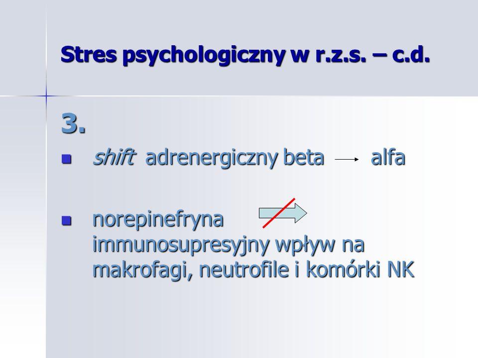 Stres psychologiczny w r.z.s. – c.d. 3. shift adrenergiczny beta alfa shift adrenergiczny beta alfa norepinefryna immunosupresyjny wpływ na makrofagi,
