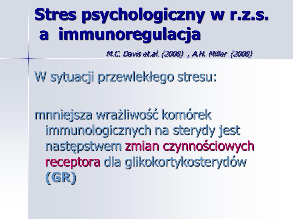 Stres psychologiczny w r.z.s. a immunoregulacja M.C. Davis et.al. (2008), A.H. Miller (2008) W sytuacji przewlekłego stresu: mnniejsza wrażliwość komó