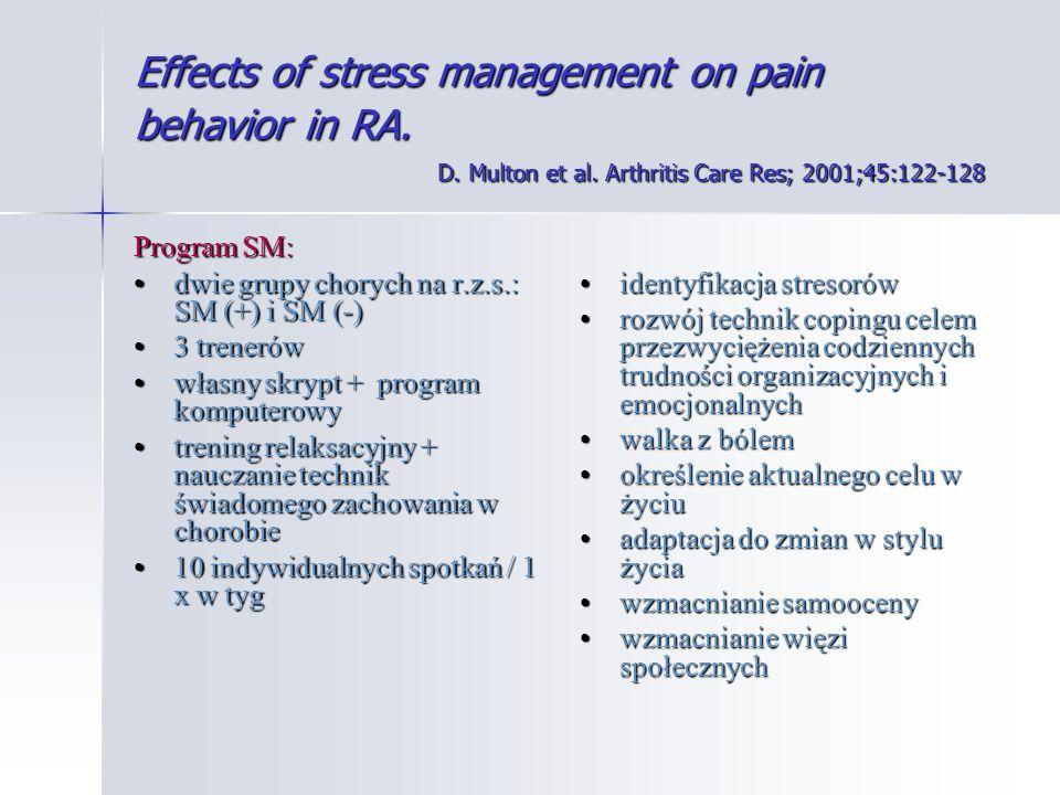 Effects of stress management on pain behavior in RA. D. Multon et al. Arthritis Care Res; 2001;45:122-128 Program SM: dwie grupy chorych na r.z.s.: SM