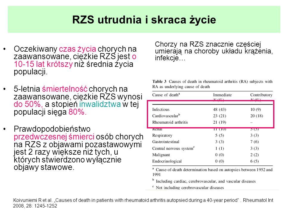 Parametry podziałów limfocytów CD4 + CD28 + u osób zdrowych i chorych na RZS - zestawienie Długość cyklu (h) 16.2 12.3 8.7 Liczba podziałów/120h6.0 5.6 9.1 Liczba prekursorów 3 /10 6 127.8 62.4 34.8 Czas G0 G1 (h)26.8 45.2 53.5 M S RZS