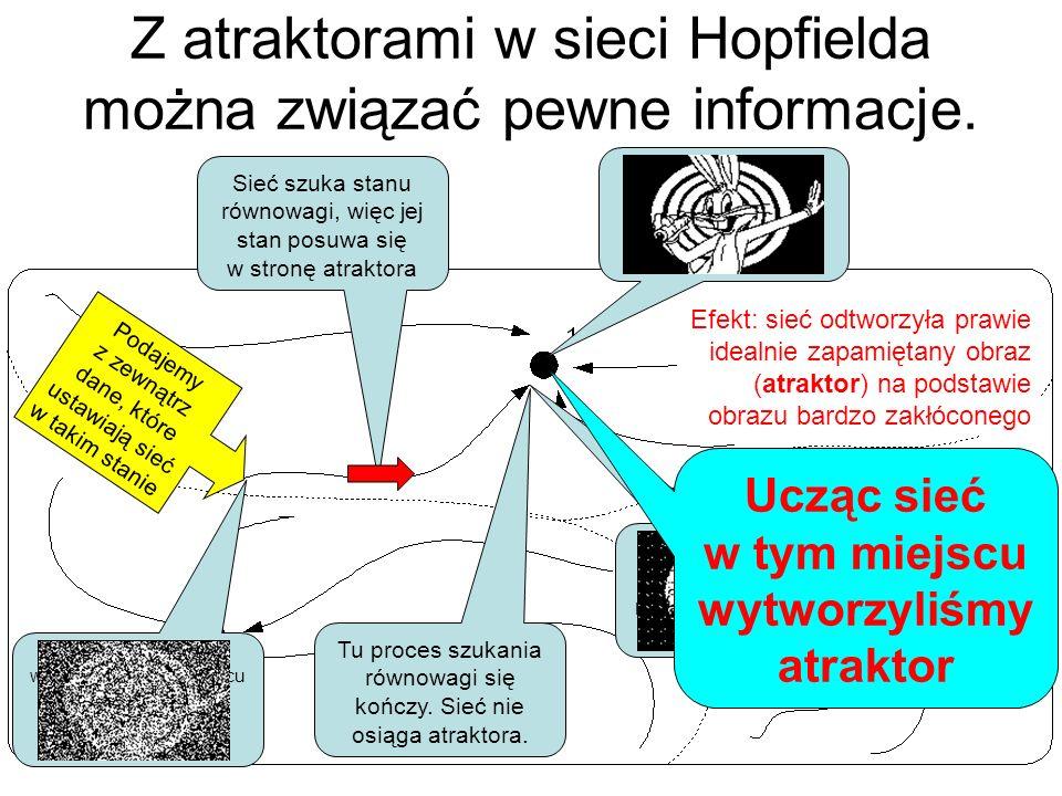 Niech mapa stanów sieci Hopfielda wygląda jak na tym rysunku Z atraktorami w sieci Hopfielda można związać pewne informacje. Zestaw sygnałów wyjściowy