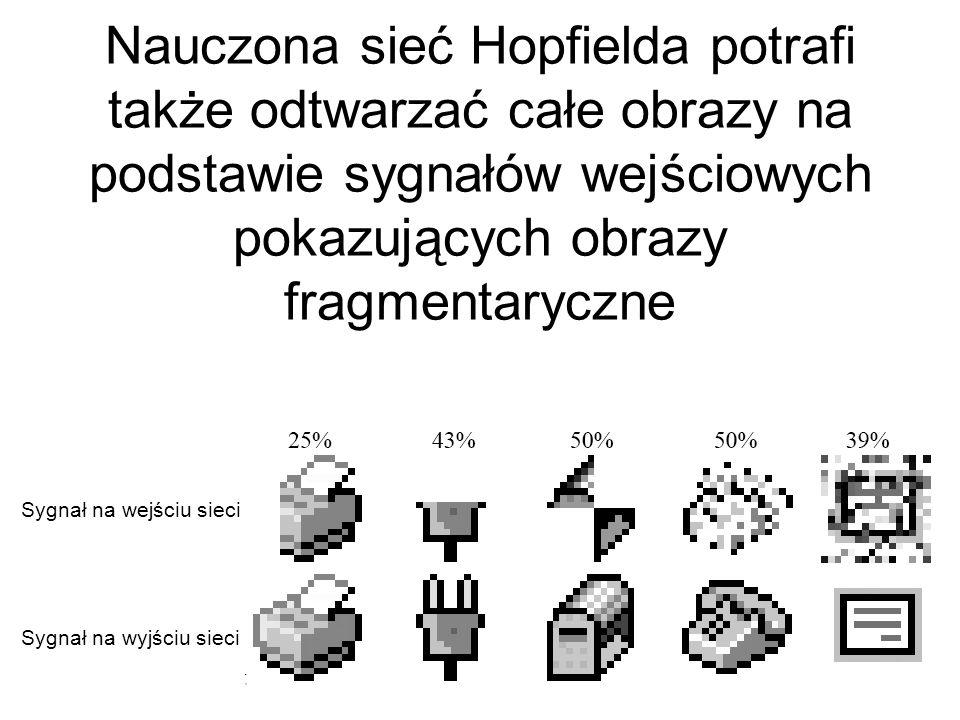 Nauczona sieć Hopfielda potrafi także odtwarzać całe obrazy na podstawie sygnałów wejściowych pokazujących obrazy fragmentaryczne Sygnał na wejściu si