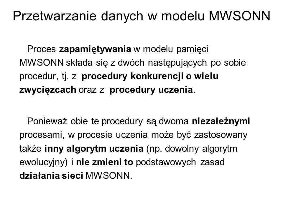 Przetwarzanie danych w modelu MWSONN Proces zapamiętywania w modelu pamięci MWSONN składa się z dwóch następujących po sobie procedur, tj. z procedury