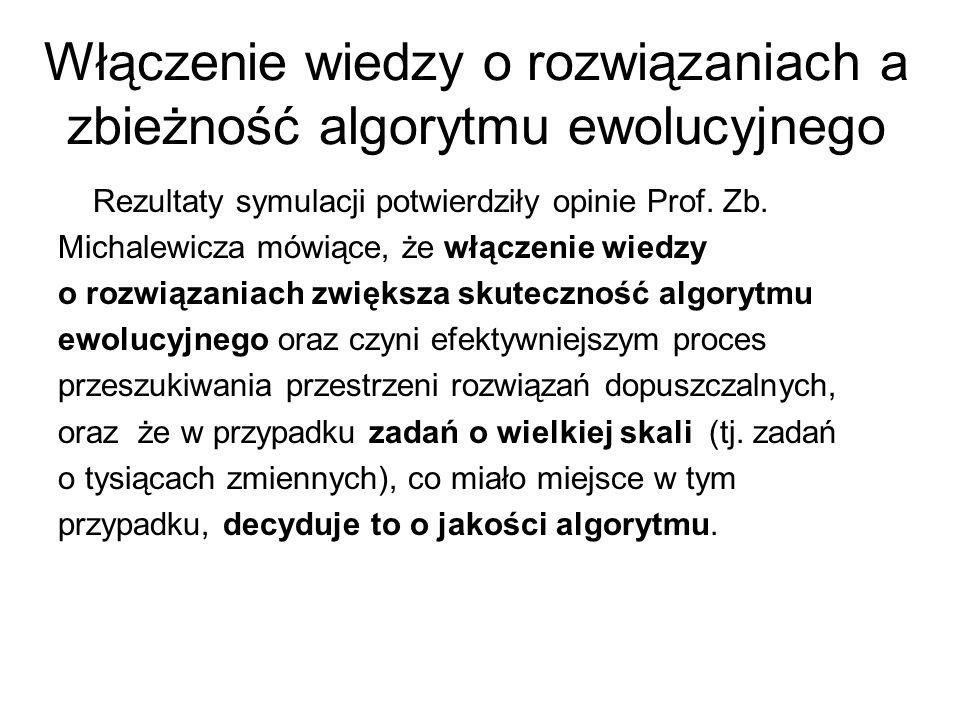 Włączenie wiedzy o rozwiązaniach a zbieżność algorytmu ewolucyjnego Rezultaty symulacji potwierdziły opinie Prof. Zb. Michalewicza mówiące, że włączen