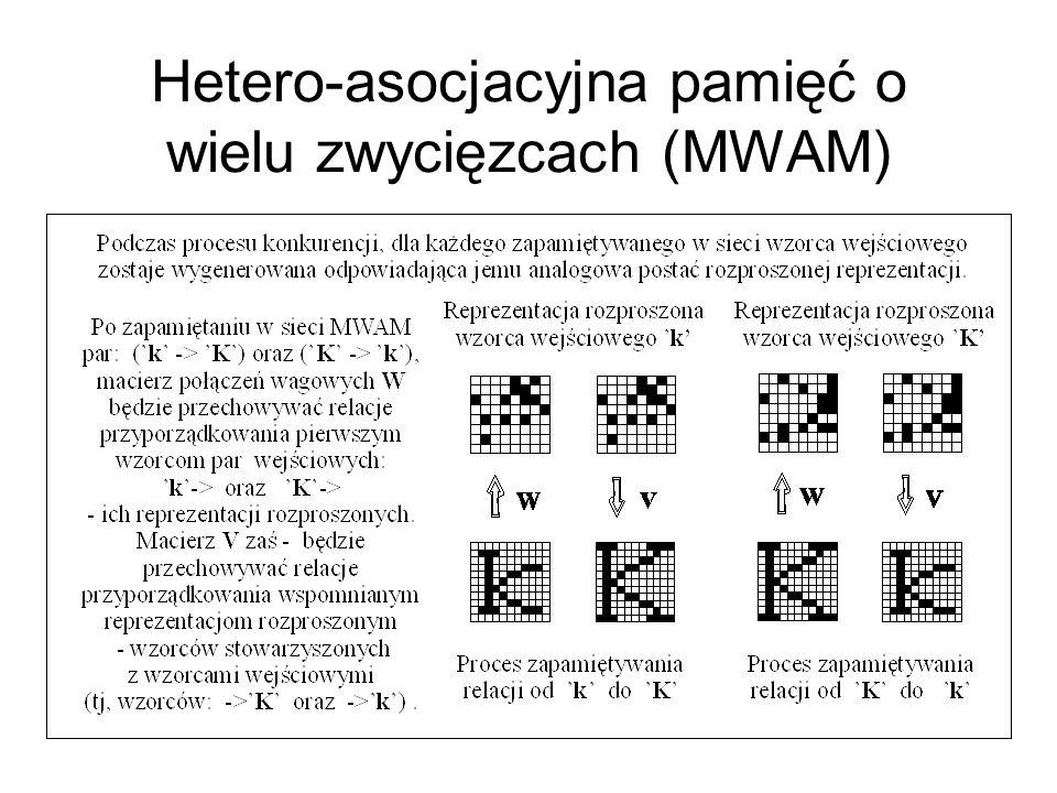 Hetero-asocjacyjna pamięć o wielu zwycięzcach (MWAM)