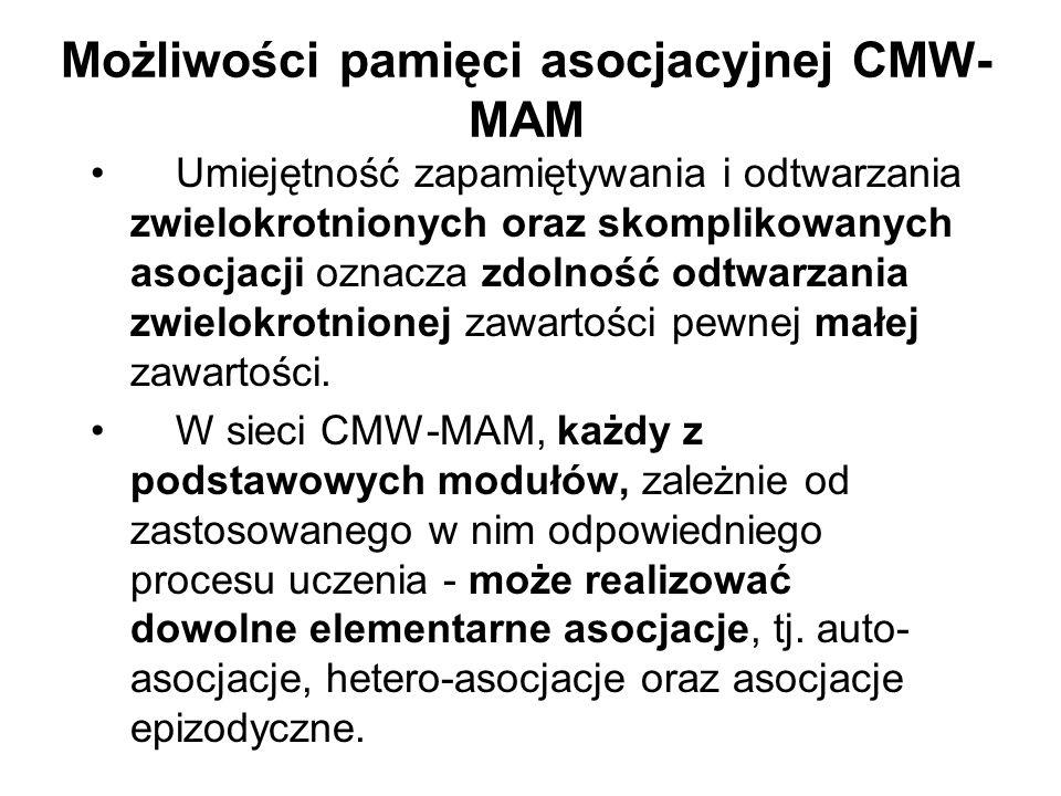 Możliwości pamięci asocjacyjnej CMW- MAM Umiejętność zapamiętywania i odtwarzania zwielokrotnionych oraz skomplikowanych asocjacji oznacza zdolność od