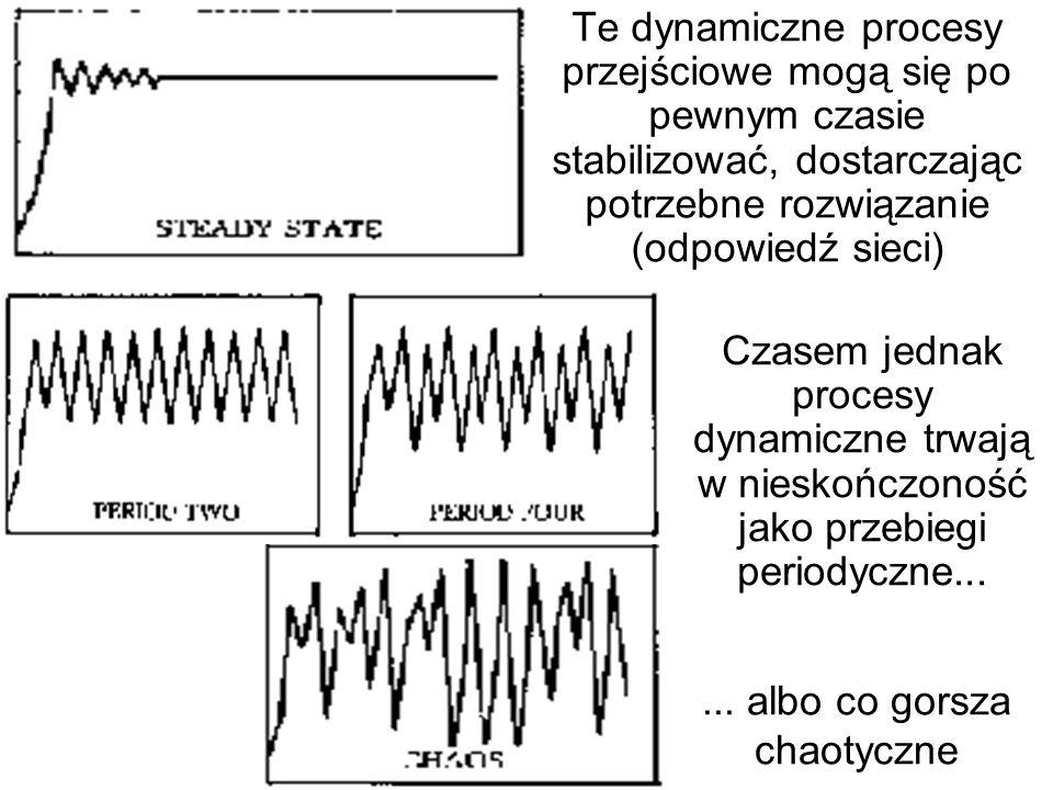 atraktory Procesy te mogą więc prowadzić sieć do jednego z ustalonych punktów równowagi (wyznaczonych w przestrzeni sygnałów wyjściowych przez tzw.
