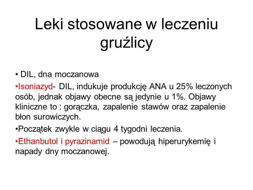 Leki stosowane w leczeniu gruźlicy DIL, dna moczanowa Isoniazyd- DIL, indukuje produkcję ANA u 25% leczonych osób, jednak objawy obecne są jedynie u 1