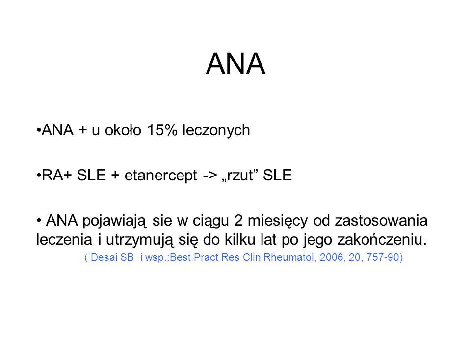 ANA ANA + u około 15% leczonych RA+ SLE + etanercept -> rzut SLE ANA pojawiają sie w ciągu 2 miesięcy od zastosowania leczenia i utrzymują się do kilk