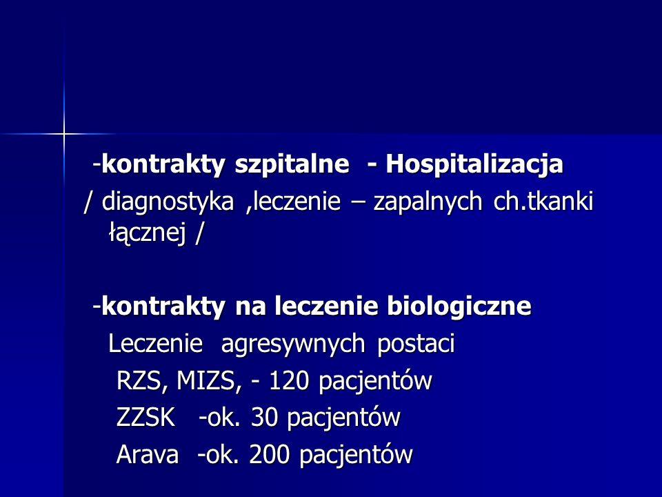 -kontrakty szpitalne - Hospitalizacja -kontrakty szpitalne - Hospitalizacja / diagnostyka,leczenie – zapalnych ch.tkanki łącznej / -kontrakty na lecze