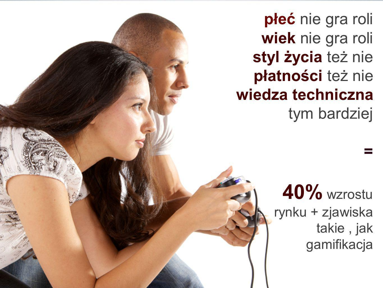 historia gier to historia zaangażowania…