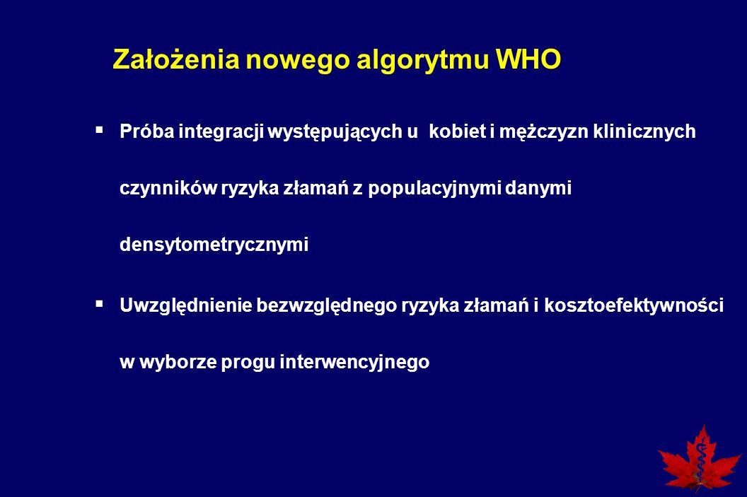 Założenia nowego algorytmu WHO Próba integracji występujących u kobiet i mężczyzn klinicznych czynników ryzyka złamań z populacyjnymi danymi densytome