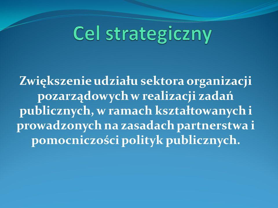 Zwiększenie udziału sektora organizacji pozarządowych w realizacji zadań publicznych, w ramach kształtowanych i prowadzonych na zasadach partnerstwa i