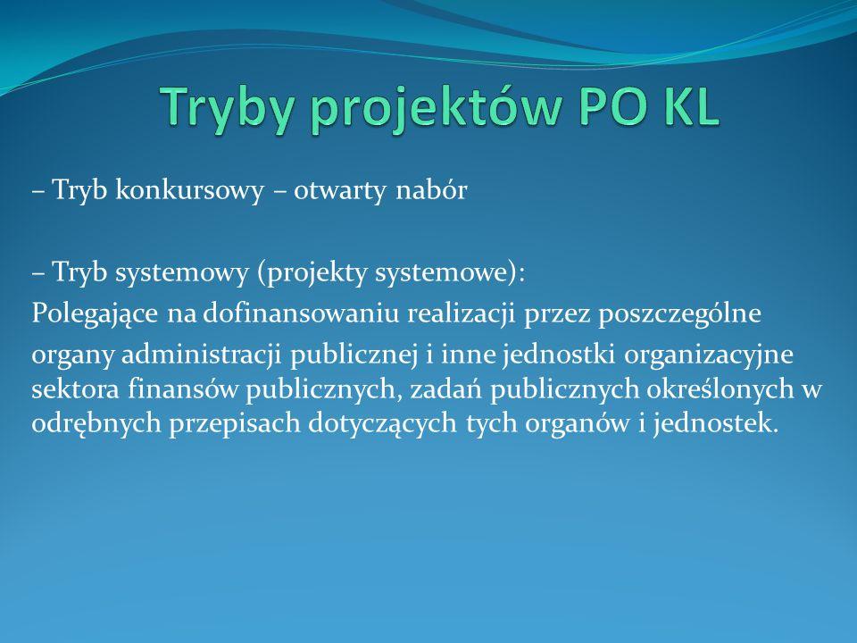 – Tryb konkursowy – otwarty nabór – Tryb systemowy (projekty systemowe): Polegające na dofinansowaniu realizacji przez poszczególne organy administrac
