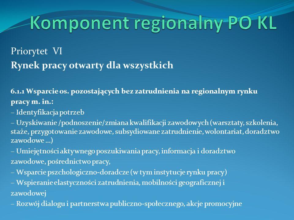 Priorytet VI Rynek pracy otwarty dla wszystkich 6.1.1 Wsparcie os. pozostających bez zatrudnienia na regionalnym rynku pracy m. in.: – Identyfikacja p