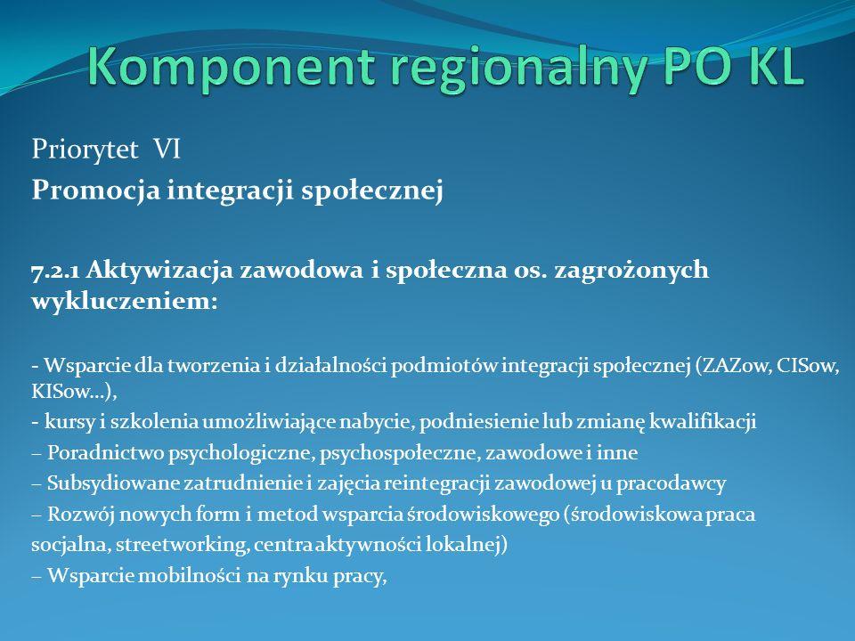 Priorytet VI Promocja integracji społecznej 7.2.1 Aktywizacja zawodowa i społeczna os. zagrożonych wykluczeniem: - Wsparcie dla tworzenia i działalnoś
